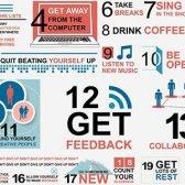 29 maneiras de ficar criativo [infográfico]